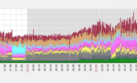 largest-ddos-attack-gbps-440x268